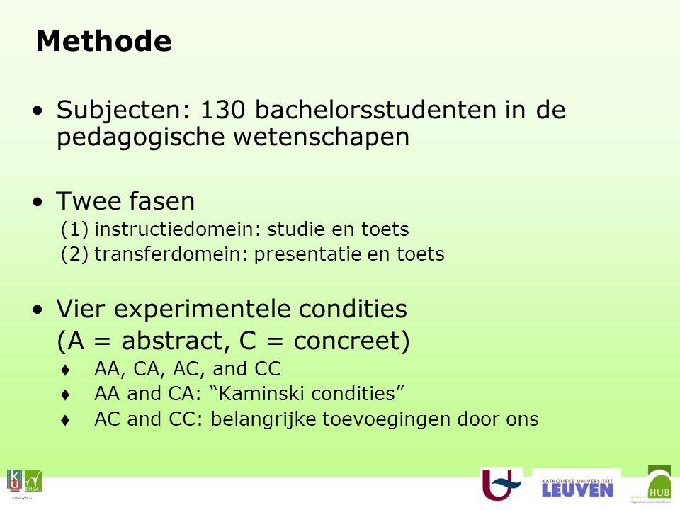 VLEKHO-HONIM Methode Subjecten: 130 bachelorsstudenten in de pedagogische wetenschapen Twee fasen (1)instructiedomein: studie en toets (2)transferdome