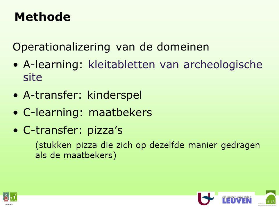 VLEKHO-HONIM Methode Operationalizering van de domeinen A-learning: kleitabletten van archeologische site A-transfer: kinderspel C-learning: maatbekers C-transfer: pizza's (stukken pizza die zich op dezelfde manier gedragen als de maatbekers)