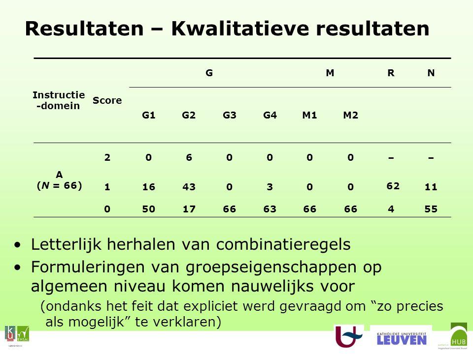 VLEKHO-HONIM Resultaten – Kwalitatieve resultaten Letterlijk herhalen van combinatieregels Formuleringen van groepseigenschappen op algemeen niveau ko
