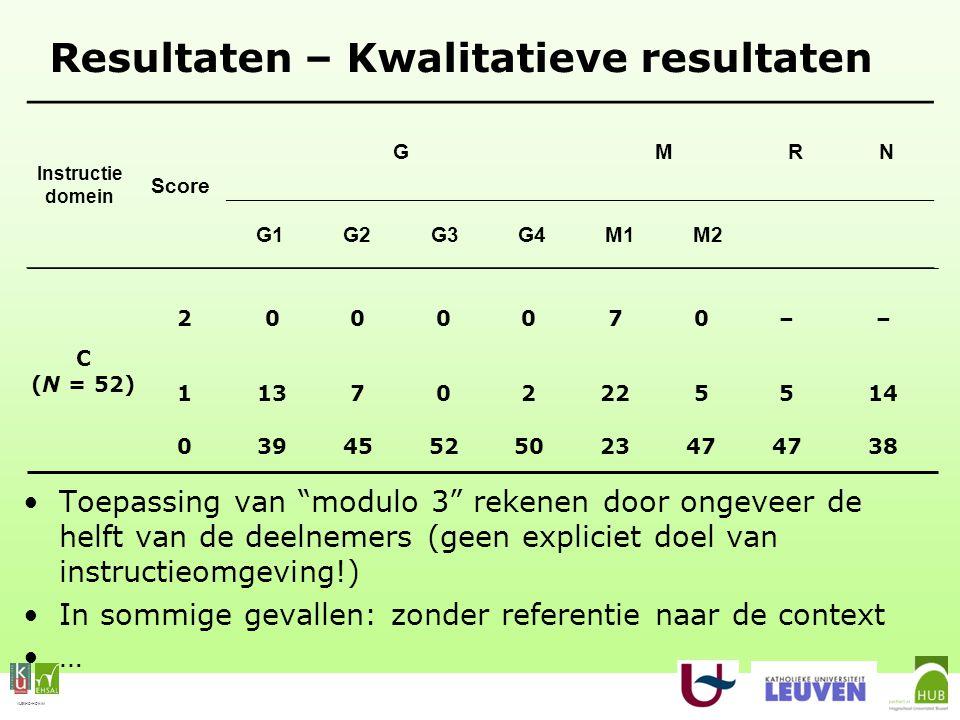 """VLEKHO-HONIM Resultaten – Kwalitatieve resultaten Toepassing van """"modulo 3"""" rekenen door ongeveer de helft van de deelnemers (geen expliciet doel van"""