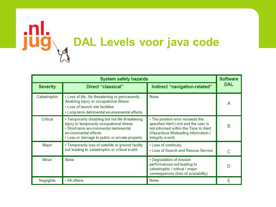DAL Levels voor java code