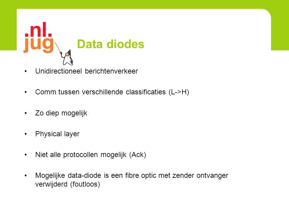 Data diodes Unidirectioneel berichtenverkeer Comm tussen verschillende classificaties (L->H) Zo diep mogelijk Physical layer Niet alle protocollen mogelijk (Ack) Mogelijke data-diode is een fibre optic met zender ontvanger verwijderd (foutloos)