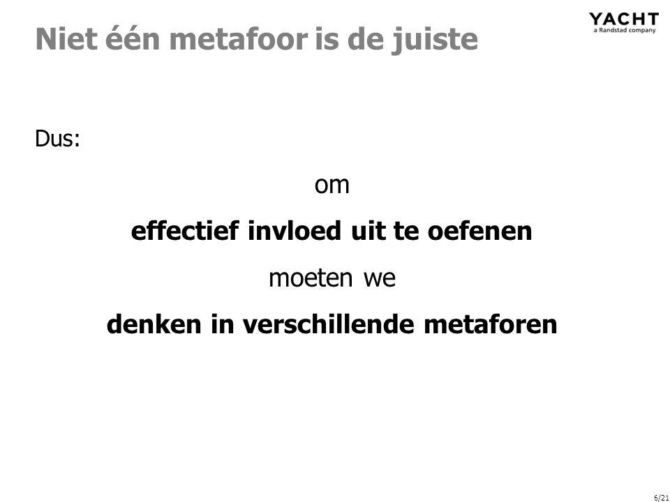 6/21 Niet één metafoor is de juiste Dus: om effectief invloed uit te oefenen moeten we denken in verschillende metaforen