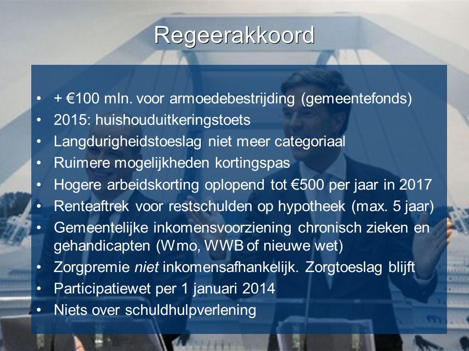 Regeerakkoord + €100 mln.
