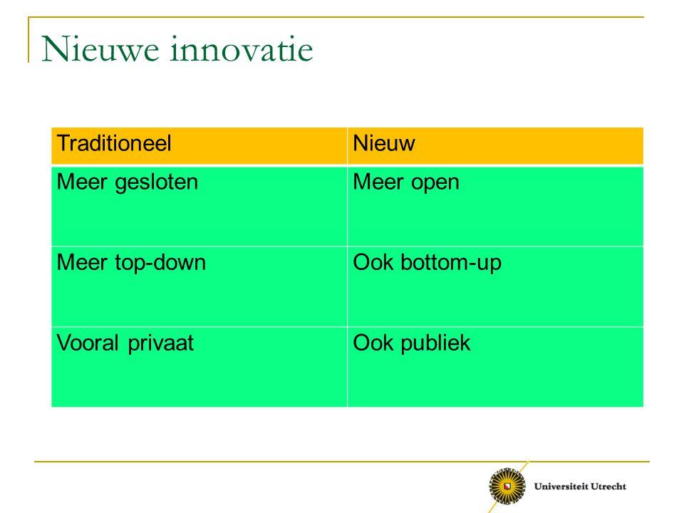 Nieuwe innovatie TraditioneelNieuw Meer geslotenMeer open Meer top-downOok bottom-up Vooral privaatOok publiek