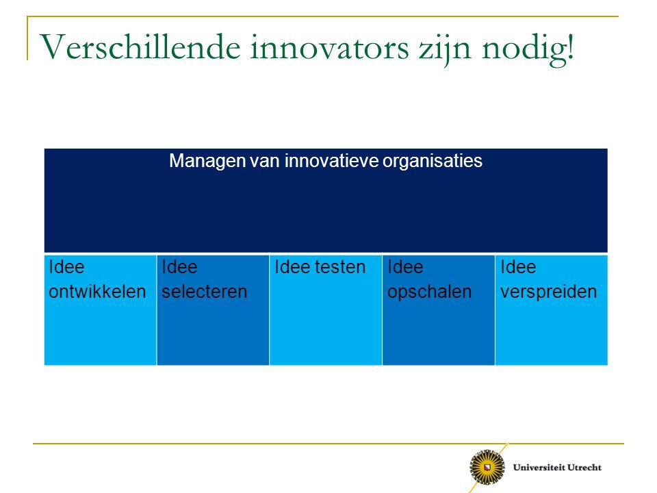 Verschillende innovators zijn nodig! Managen van innovatieve organisaties Idee ontwikkelen Idee selecteren Idee testenIdee opschalen Idee verspreiden