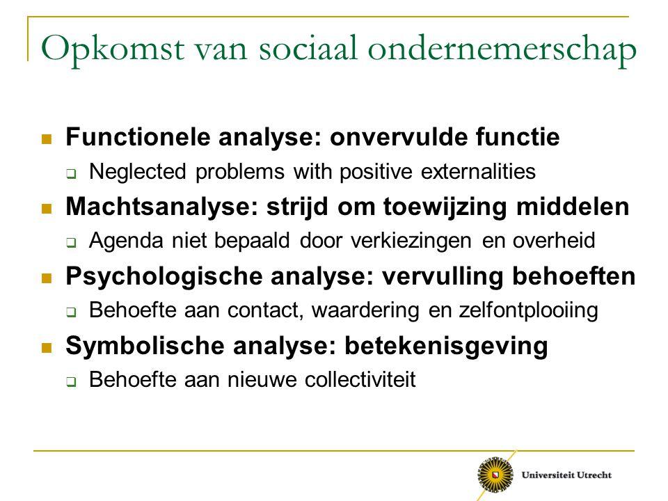 Opkomst van sociaal ondernemerschap Functionele analyse: onvervulde functie  Neglected problems with positive externalities Machtsanalyse: strijd om