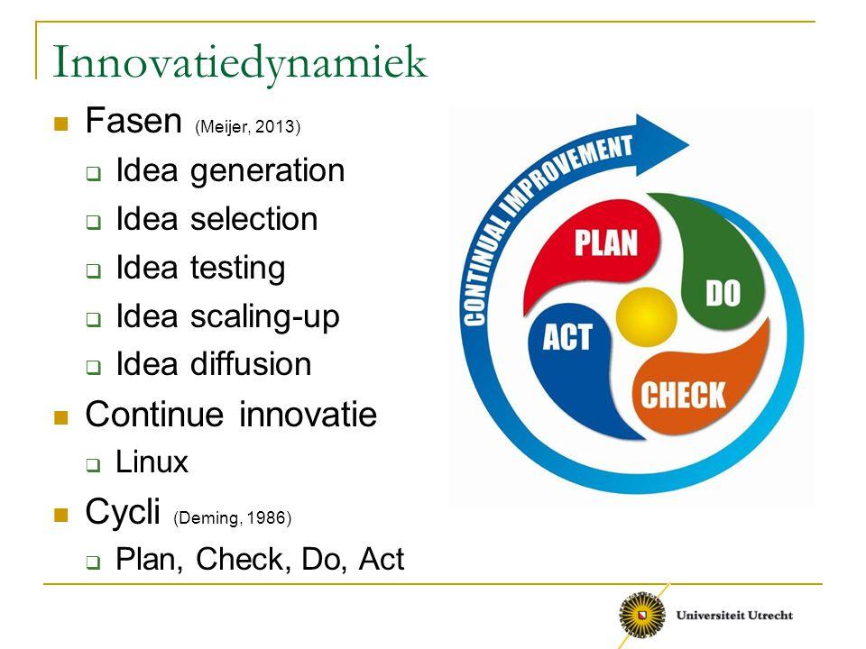 Innovatiedynamiek Fasen (Meijer, 2013)  Idea generation  Idea selection  Idea testing  Idea scaling-up  Idea diffusion Continue innovatie  Linux Cycli (Deming, 1986)  Plan, Check, Do, Act