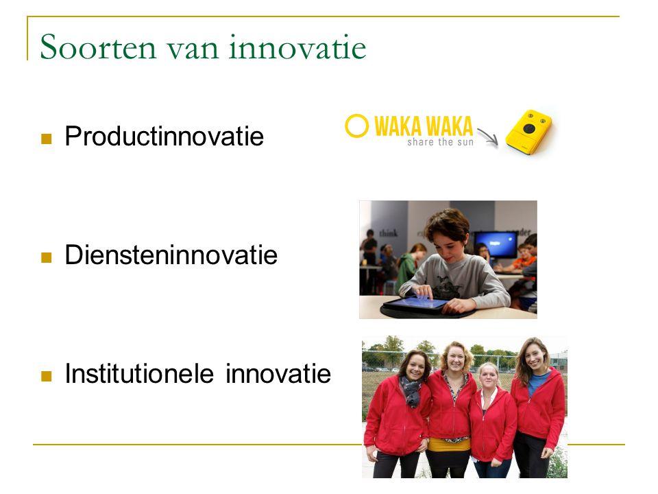 Soorten van innovatie Productinnovatie Diensteninnovatie Institutionele innovatie