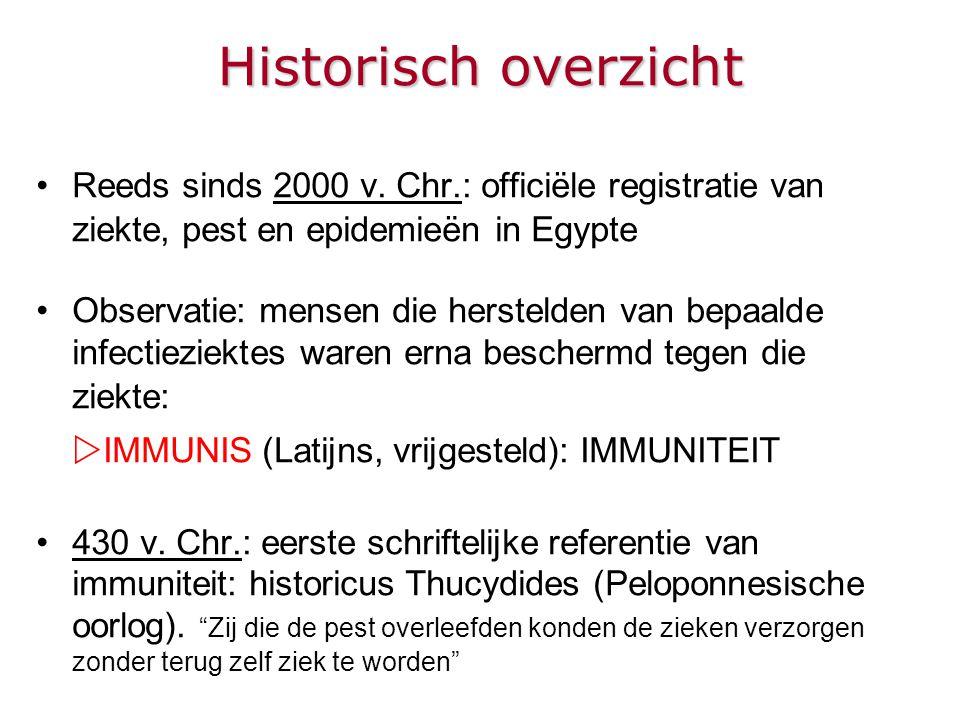 Historisch overzicht Reeds sinds 2000 v. Chr.: officiële registratie van ziekte, pest en epidemieën in Egypte Observatie: mensen die herstelden van be