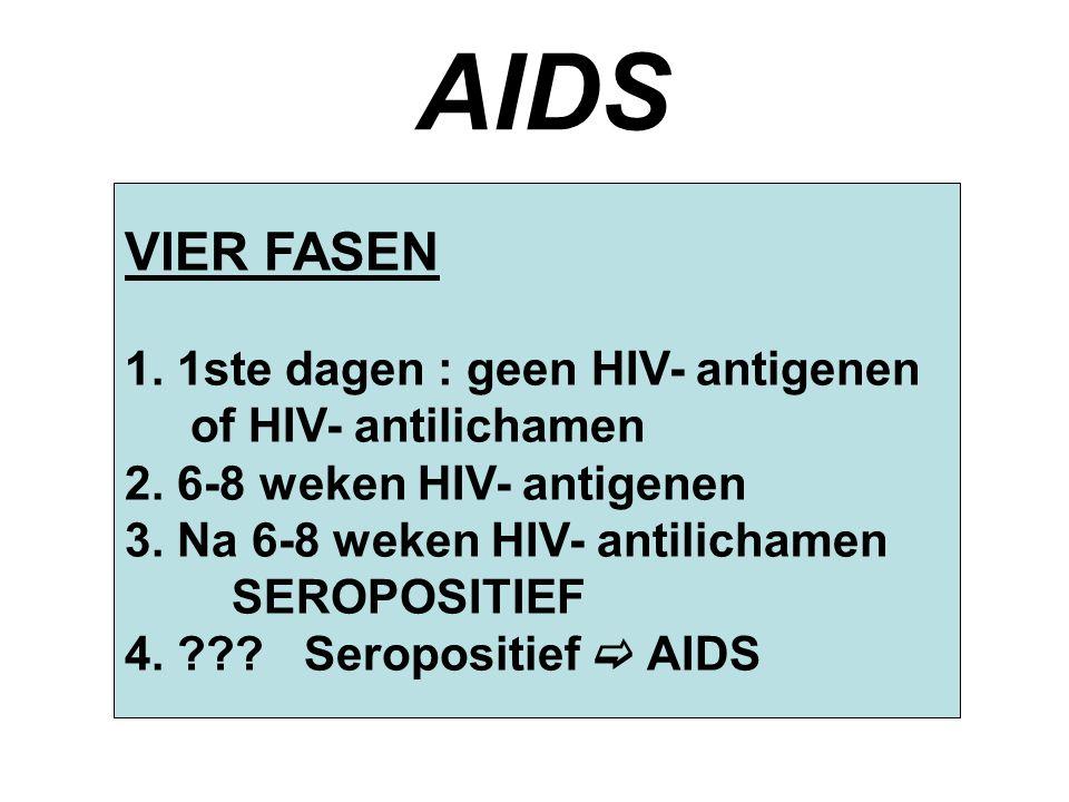 AIDS VIER FASEN 1. 1ste dagen : geen HIV- antigenen of HIV- antilichamen 2. 6-8 weken HIV- antigenen 3. Na 6-8 weken HIV- antilichamen SEROPOSITIEF 4.