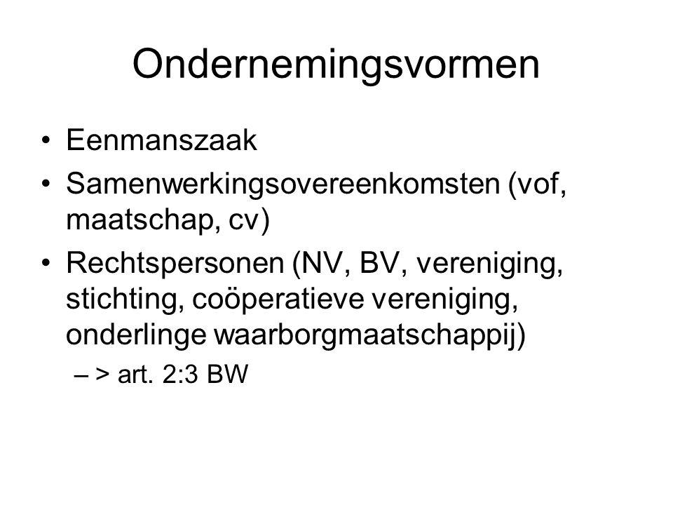 Ondernemingsvormen Eenmanszaak Samenwerkingsovereenkomsten (vof, maatschap, cv) Rechtspersonen (NV, BV, vereniging, stichting, coöperatieve vereniging, onderlinge waarborgmaatschappij) –> art.