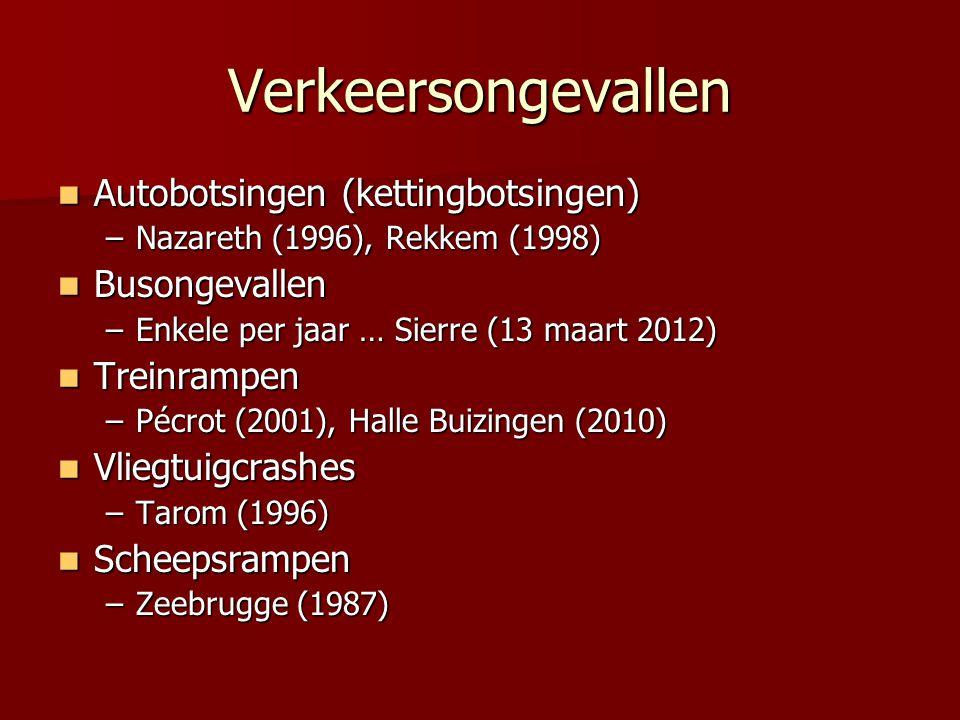 Verkeersongevallen Autobotsingen (kettingbotsingen) Autobotsingen (kettingbotsingen) –Nazareth (1996), Rekkem (1998) Busongevallen Busongevallen –Enke
