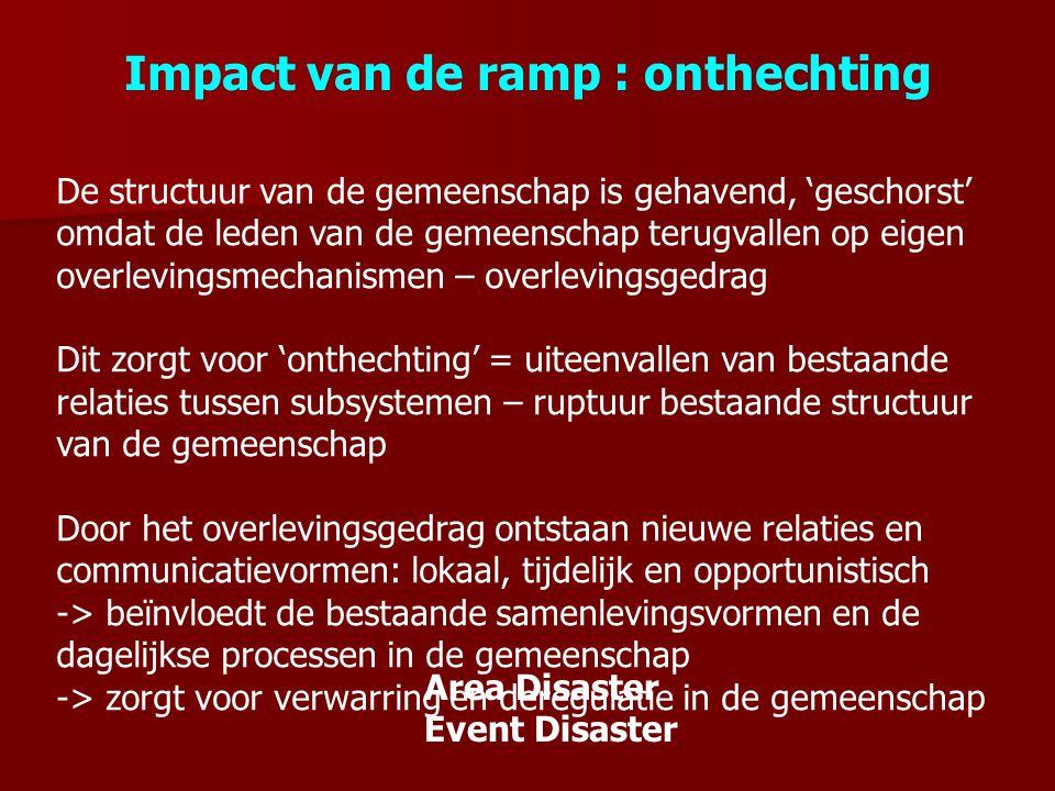 Impact van de ramp : onthechting Area Disaster Event Disaster De structuur van de gemeenschap is gehavend, 'geschorst' omdat de leden van de gemeensch