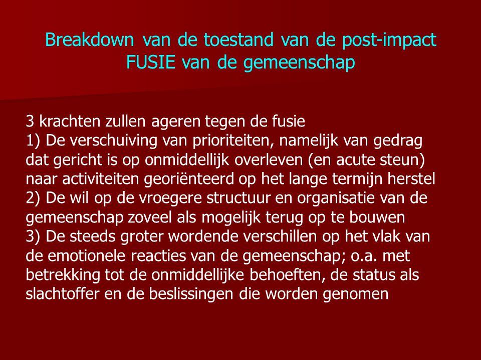 Breakdown van de toestand van de post-impact FUSIE van de gemeenschap 3 krachten zullen ageren tegen de fusie 1) De verschuiving van prioriteiten, nam