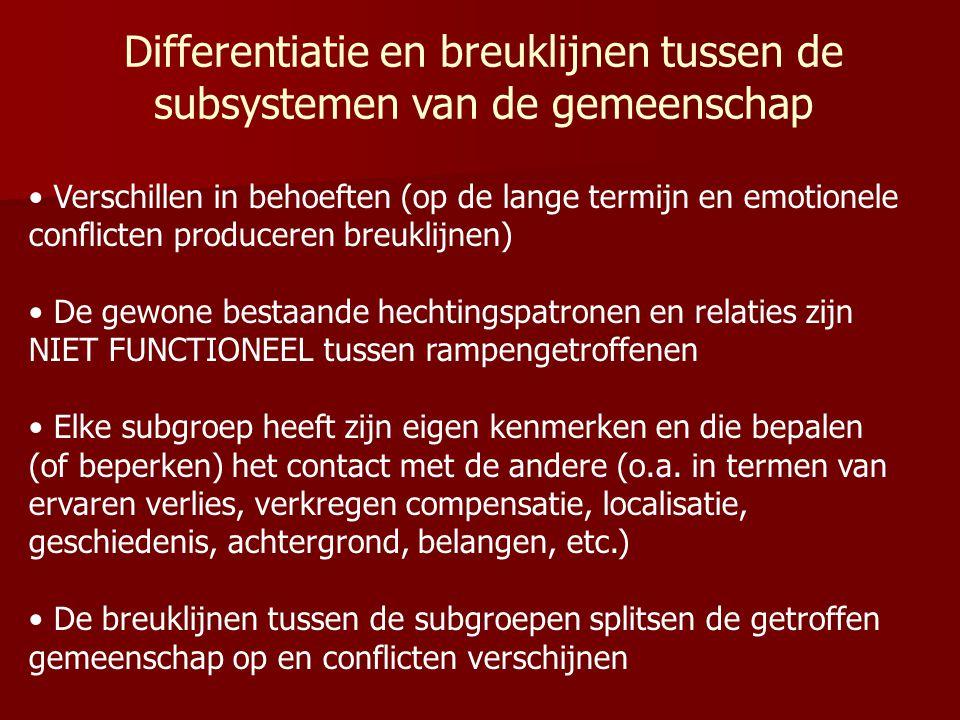 Differentiatie en breuklijnen tussen de subsystemen van de gemeenschap Verschillen in behoeften (op de lange termijn en emotionele conflicten producer