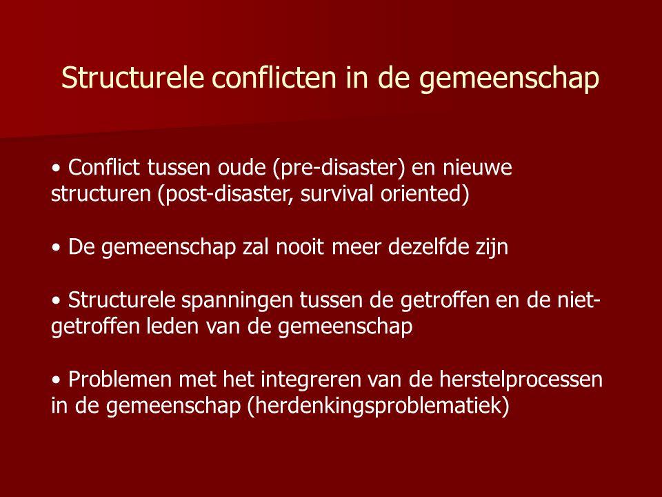 Structurele conflicten in de gemeenschap Conflict tussen oude (pre-disaster) en nieuwe structuren (post-disaster, survival oriented) De gemeenschap za
