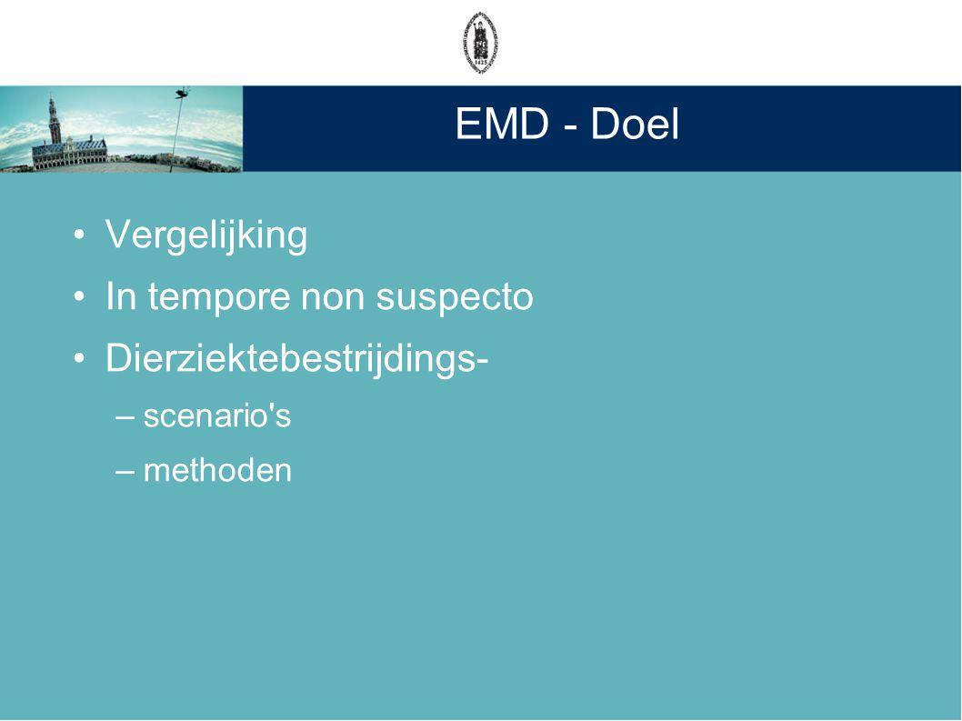 EMD - Structuur 15 Doelstellingen Elk 3 à 9 Indicatoren Ziektesteekkaart voor bepaling gewichten