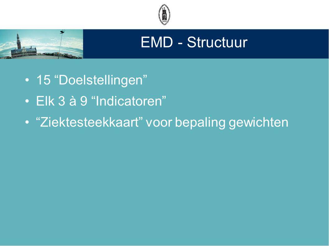 """EMD - Structuur 15 """"Doelstellingen"""" Elk 3 à 9 """"Indicatoren"""" """"Ziektesteekkaart"""" voor bepaling gewichten"""
