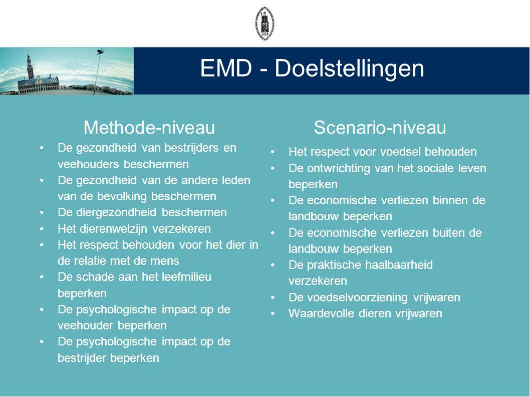 EMD - Doelstellingen Methode-niveau De gezondheid van bestrijders en veehouders beschermen De gezondheid van de andere leden van de bevolking bescherm