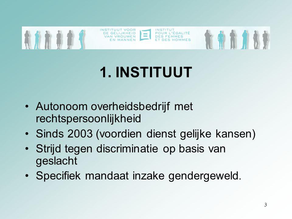 3 1. INSTITUUT Autonoom overheidsbedrijf met rechtspersoonlijkheid Sinds 2003 (voordien dienst gelijke kansen) Strijd tegen discriminatie op basis van