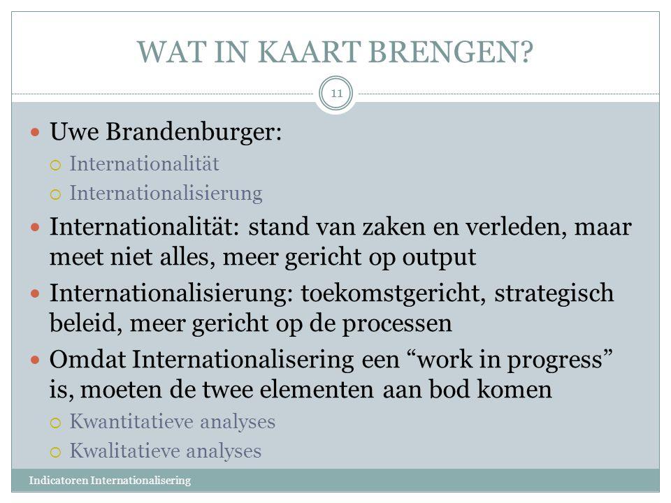 WAT IN KAART BRENGEN? Uwe Brandenburger:  Internationalität  Internationalisierung Internationalität: stand van zaken en verleden, maar meet niet al