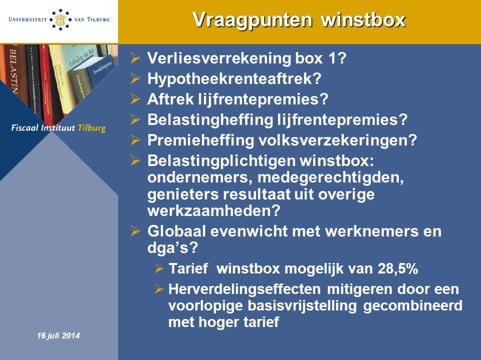 Fiscaal Instituut Tilburg 16 juli 2014 Vraagpunten winstbox  Verliesverrekening box 1?  Hypotheekrenteaftrek?  Aftrek lijfrentepremies?  Belasting