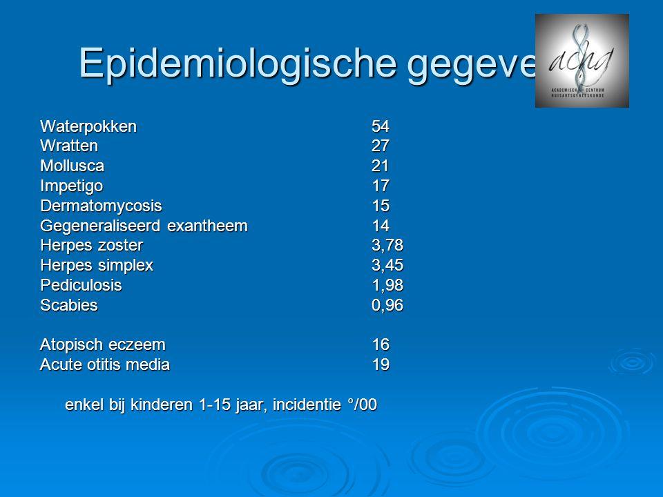 Epidemiologische gegevens Waterpokken54 Wratten27 Mollusca21 Impetigo17 Dermatomycosis15 Gegeneraliseerd exantheem14 Herpes zoster3,78 Herpes simplex3,45 Pediculosis1,98 Scabies0,96 Atopisch eczeem16 Acute otitis media19 enkel bij kinderen 1-15 jaar, incidentie °/00