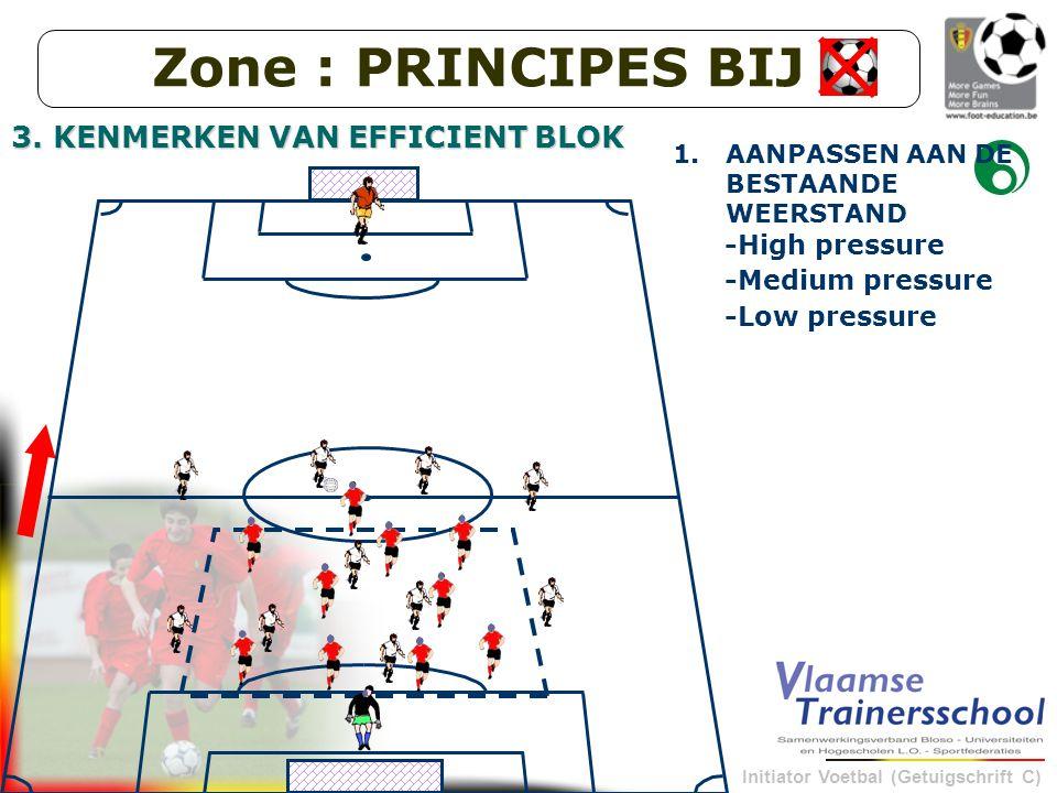 Initiator Voetbal (Getuigschrift C) -Medium pressure 1.AANPASSEN AAN DE BESTAANDE WEERSTAND -High pressure -Low pressure Zone : PRINCIPES BIJ 3.