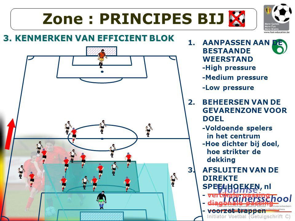 Initiator Voetbal (Getuigschrift C) -Voldoende spelers in het centrum -Hoe dichter bij doel, hoe strikter de dekking - vertikale passing - diagonale passing - voorzet trappen 3.AFSLUITEN VAN DE DIREKTE SPEELHOEKEN, nl 2.