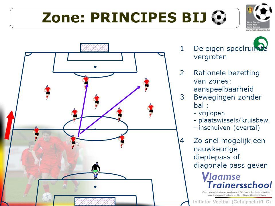 Initiator Voetbal (Getuigschrift C) 1De eigen speelruimte vergroten 2Rationele bezetting van zones: aanspeelbaarheid 3Bewegingen zonder bal : - vrijlopen - plaatswissels/kruisbew.