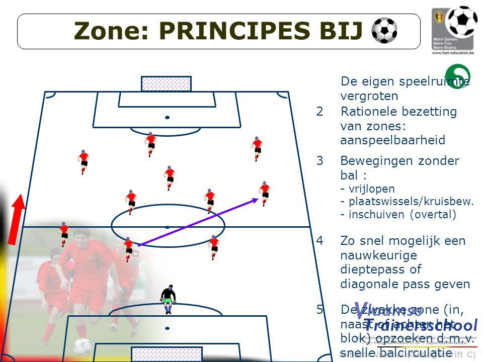 Initiator Voetbal (Getuigschrift C) 1 De eigen speelruimte vergroten 2 Rationele bezetting van zones: aanspeelbaarheid 3Bewegingen zonder bal : - vrijlopen - plaatswissels/kruisbew.