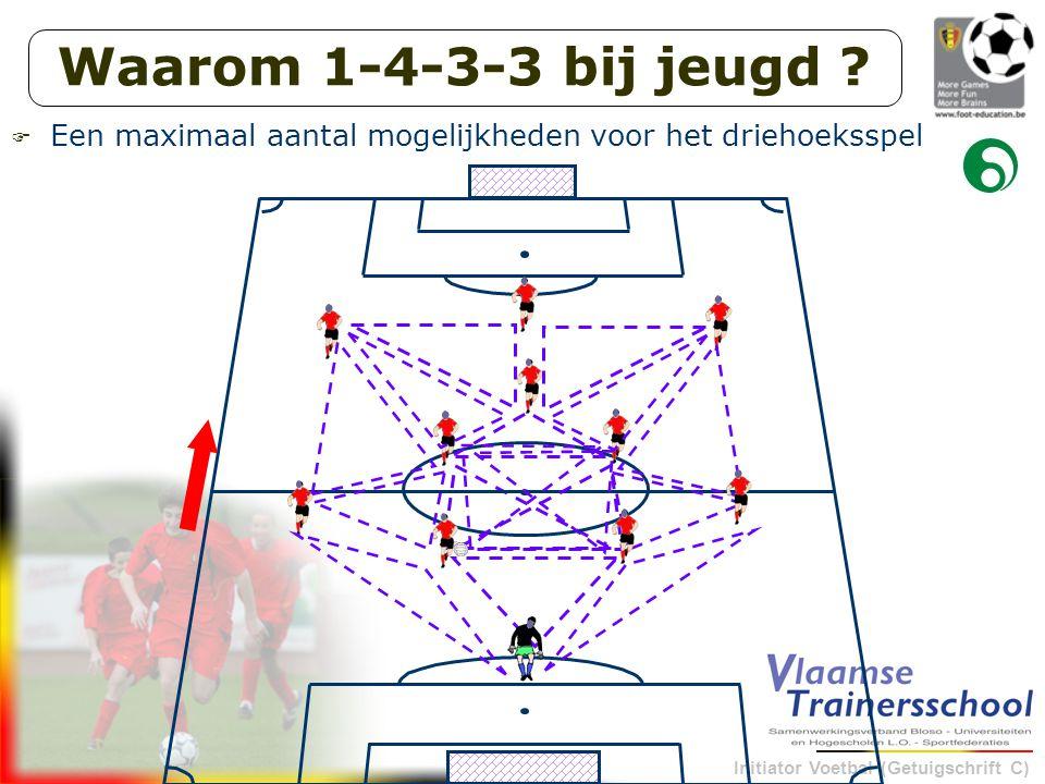 Initiator Voetbal (Getuigschrift C)  Een maximaal aantal mogelijkheden voor het driehoeksspel Waarom 1-4-3-3 bij jeugd ?