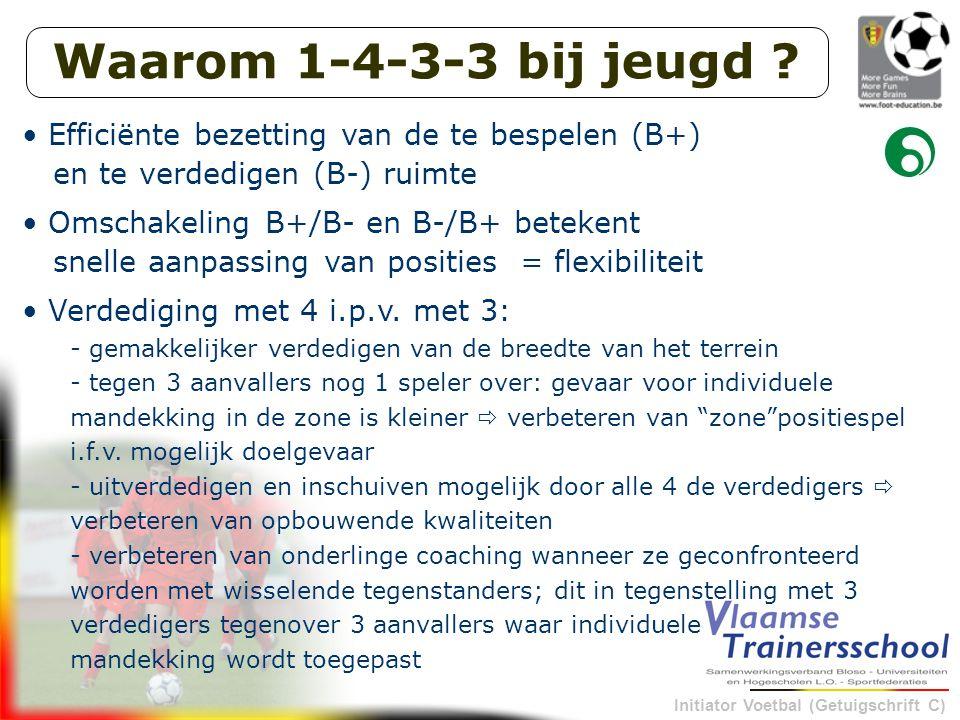 Initiator Voetbal (Getuigschrift C) Efficiënte bezetting van de te bespelen (B+) en te verdedigen (B-) ruimte Omschakeling B+/B- en B-/B+ betekent snelle aanpassing van posities = flexibiliteit Verdediging met 4 i.p.v.
