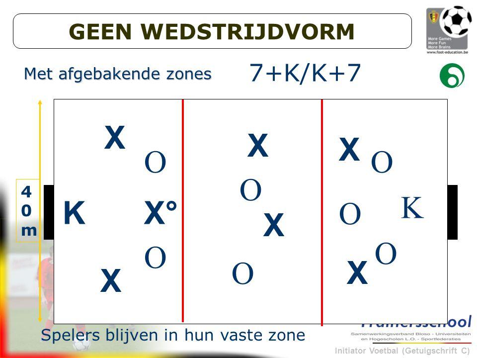 Initiator Voetbal (Getuigschrift C) Met afgebakende zones K X X X X° K O O O O 50m 40m40m 7+K/K+7 X X O O O X Spelers blijven in hun vaste zone GEEN WEDSTRIJDVORM