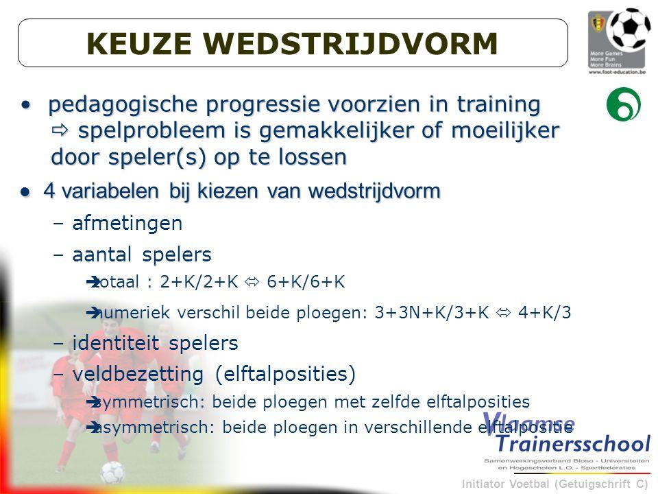 Initiator Voetbal (Getuigschrift C) pedagogische progressie voorzien in training  spelprobleem is gemakkelijker of moeilijker door speler(s) op te lossen pedagogische progressie voorzien in training  spelprobleem is gemakkelijker of moeilijker door speler(s) op te lossen 4 variabelen bij kiezen van wedstrijdvorm 4 variabelen bij kiezen van wedstrijdvorm – afmetingen – aantal spelers  totaal : 2+K/2+K  6+K/6+K  numeriek verschil beide ploegen: 3+3N+K/3+K  4+K/3 – identiteit spelers – veldbezetting (elftalposities)  symmetrisch: beide ploegen met zelfde elftalposities  asymmetrisch: beide ploegen in verschillende elftalpositie KEUZE WEDSTRIJDVORM