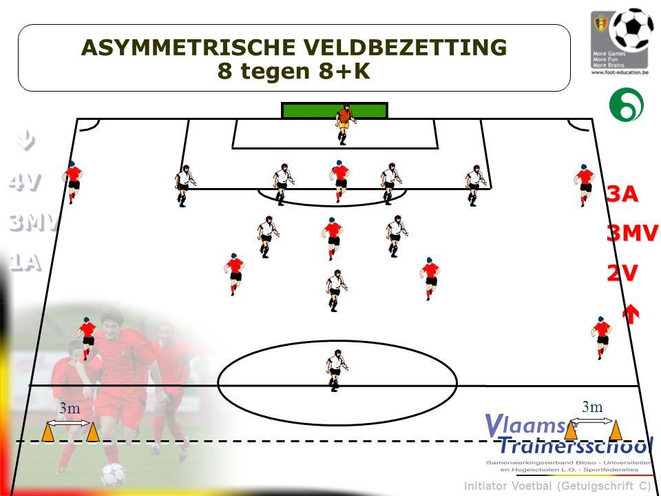 Initiator Voetbal (Getuigschrift C) 4V3MV1A 4V3MV1A 3A3MV2V  ASYMMETRISCHE VELDBEZETTING 8 tegen 8+K 3m