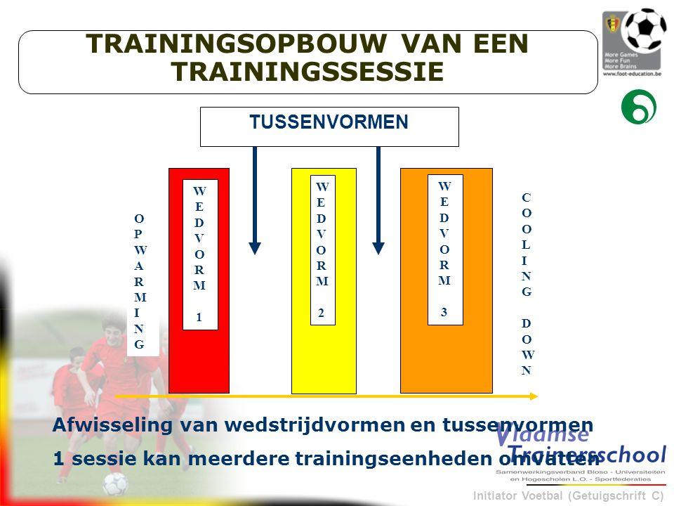 Initiator Voetbal (Getuigschrift C) OPWARMINGOPWARMING WEDVORM1WEDVORM1 WEDVORM3WEDVORM3 COOLINGDOWNCOOLINGDOWN t WEDVORM2WEDVORM2 Afwisseling van wedstrijdvormen en tussenvormen 1 sessie kan meerdere trainingseenheden omvatten TRAININGSOPBOUW VAN EEN TRAININGSSESSIE TUSSENVORMEN