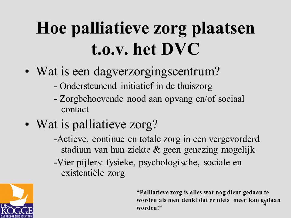4 Hoe palliatieve zorg plaatsen t.o.v. het DVC Wat is een dagverzorgingscentrum? - Ondersteunend initiatief in de thuiszorg - Zorgbehoevende nood aan