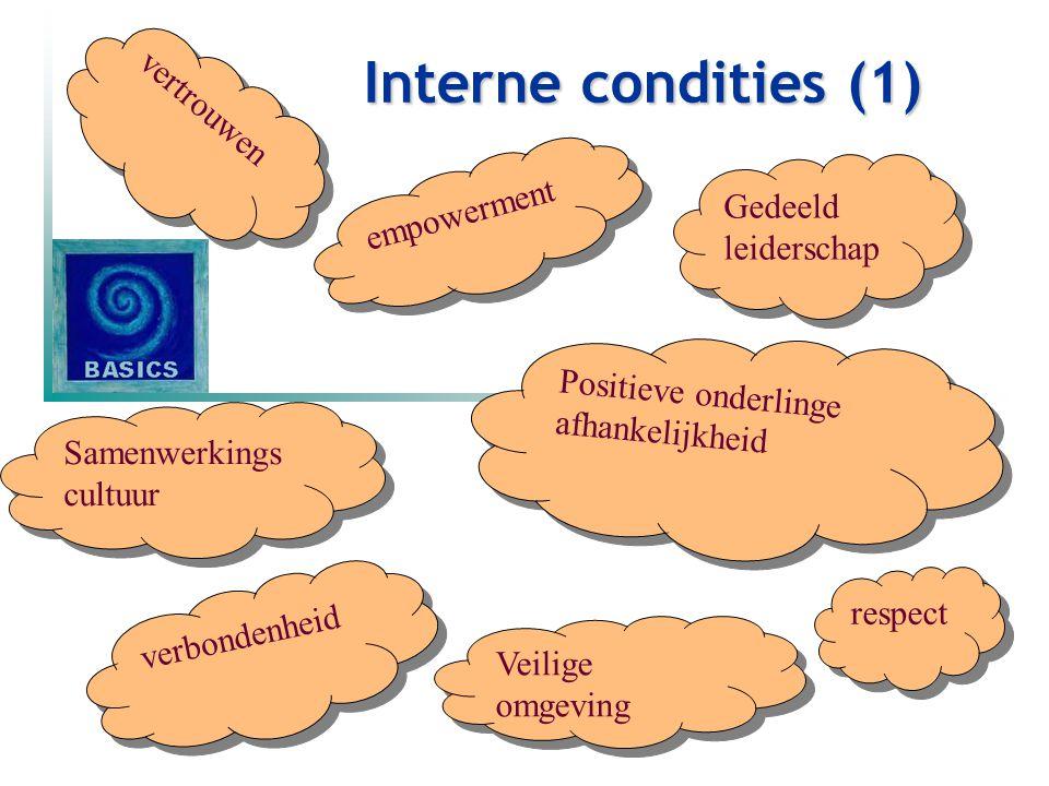 Interne condities (1) empowerment Gedeeld leiderschap Samenwerkings cultuur Positieve onderlinge afhankelijkheid Positieve onderlinge afhankelijkheid