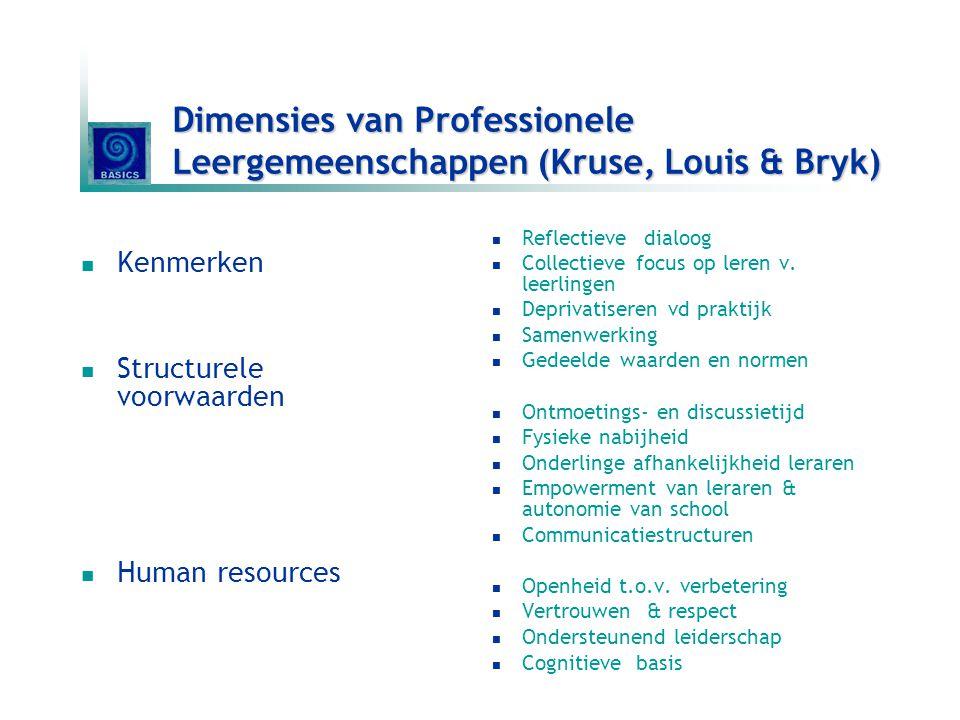 Dimensies van Professionele Leergemeenschappen (Kruse, Louis & Bryk) Kenmerken Structurele voorwaarden Human resources Reflectieve dialoog Collectieve