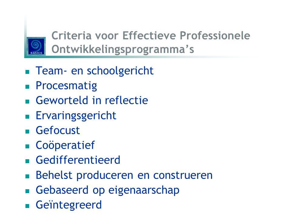 Criteria voor Effectieve Professionele Ontwikkelingsprogramma's Team- en schoolgericht Procesmatig Geworteld in reflectie Ervaringsgericht Gefocust Co
