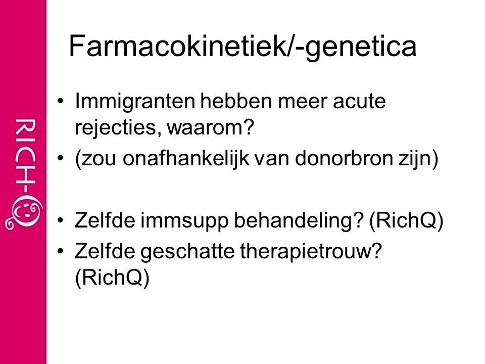Farmacokinetiek/-genetica Immigranten hebben meer acute rejecties, waarom.