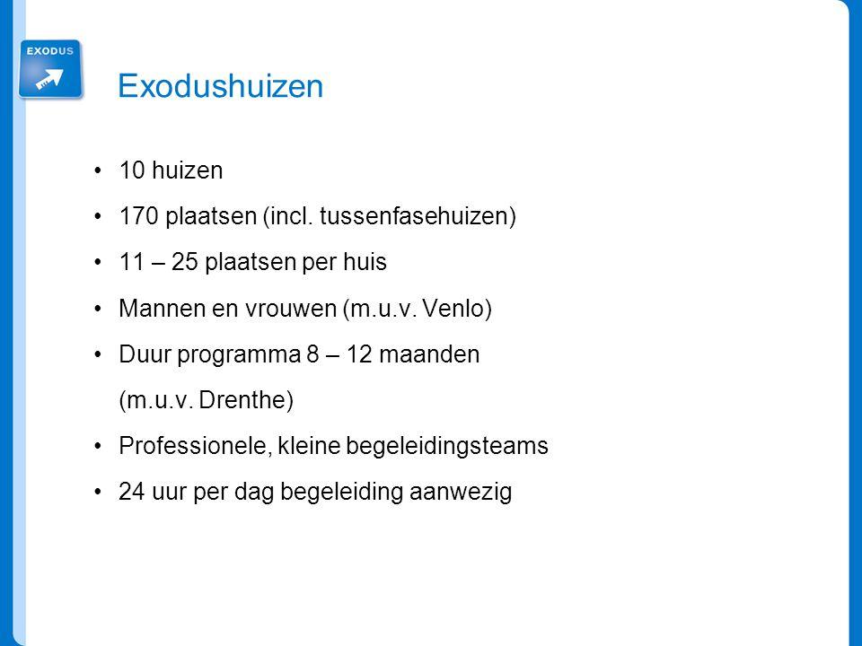 Exodushuizen 10 huizen 170 plaatsen (incl. tussenfasehuizen) 11 – 25 plaatsen per huis Mannen en vrouwen (m.u.v. Venlo) Duur programma 8 – 12 maanden