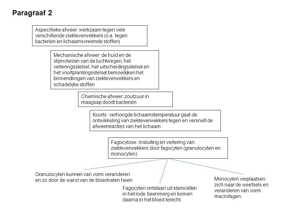 Paragraaf 2 Aspecifieke afweer: werkzaam tegen vele verschillende ziekteverwekkers (o.a.