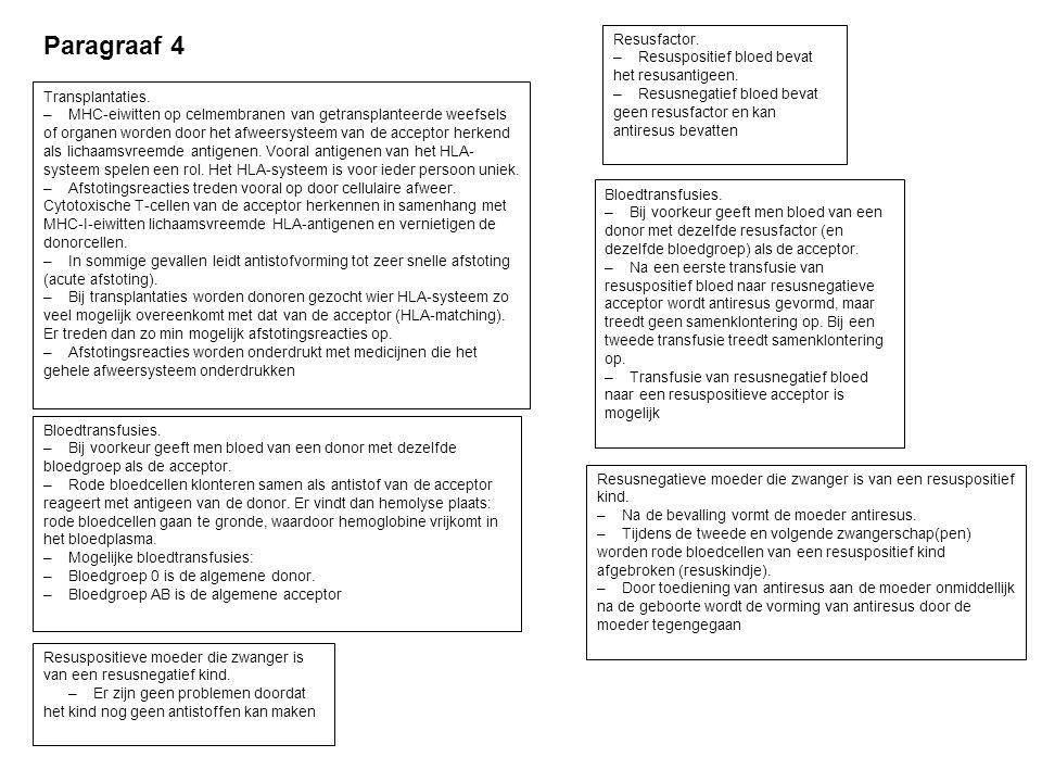 Paragraaf 4 Transplantaties.
