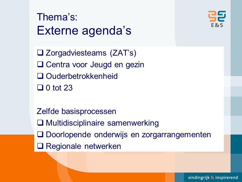 Thema's: Externe agenda's  Zorgadviesteams (ZAT's)  Centra voor Jeugd en gezin  Ouderbetrokkenheid  0 tot 23 Zelfde basisprocessen  Multidisciplinaire samenwerking  Doorlopende onderwijs en zorgarrangementen  Regionale netwerken