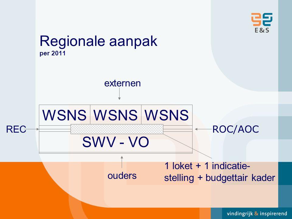 Regionale aanpak per 2011 externen WSNS SWV - VO 1 loket + 1 indicatie- stelling + budgettair kader ROC/AOC ouders REC