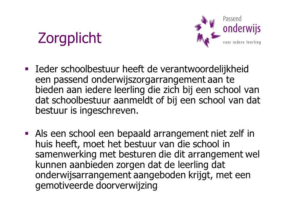 Zorgplicht  Ieder schoolbestuur heeft de verantwoordelijkheid een passend onderwijszorgarrangement aan te bieden aan iedere leerling die zich bij een