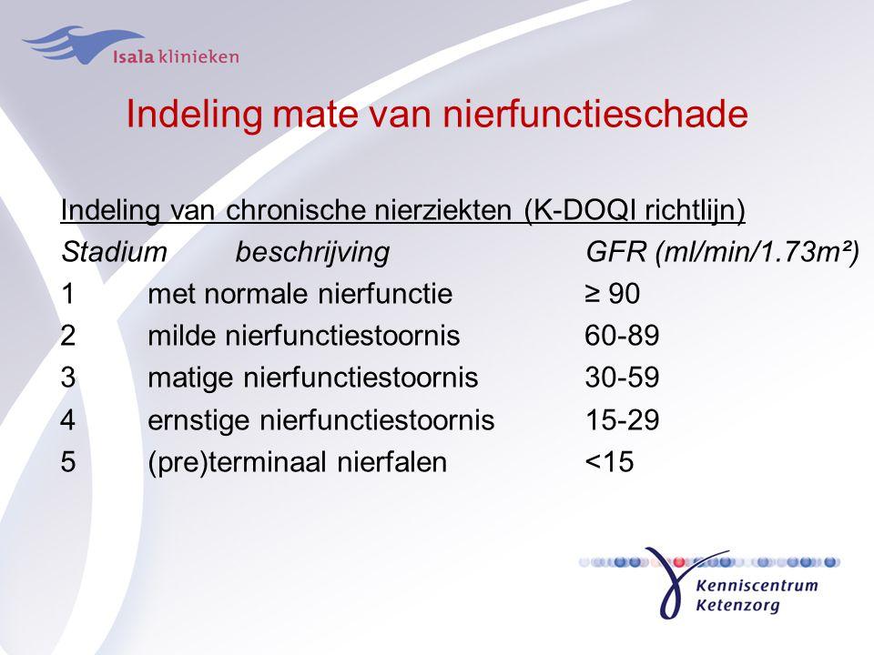 Indeling mate van nierfunctieschade Indeling van chronische nierziekten (K-DOQI richtlijn) StadiumbeschrijvingGFR (ml/min/1.73m²) 1met normale nierfun